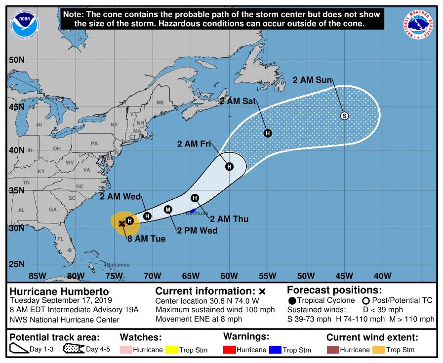 Hurricane Humberto Travel